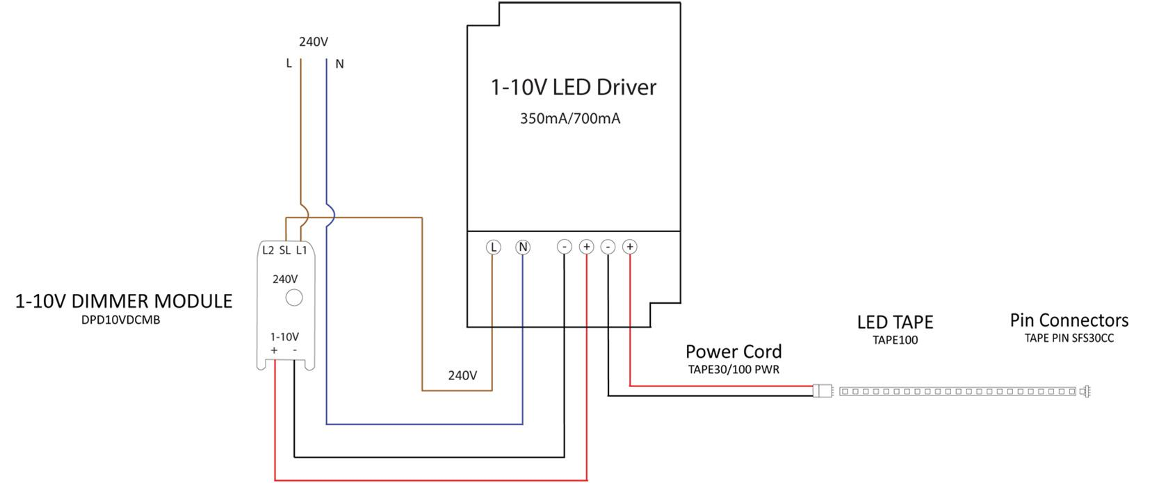 0-10v Dimmer Wiring on dimmer switch installation diagram, digital dimmer circuit diagram, step dimming ballast wiring diagram, recessed lighting wiring diagram,