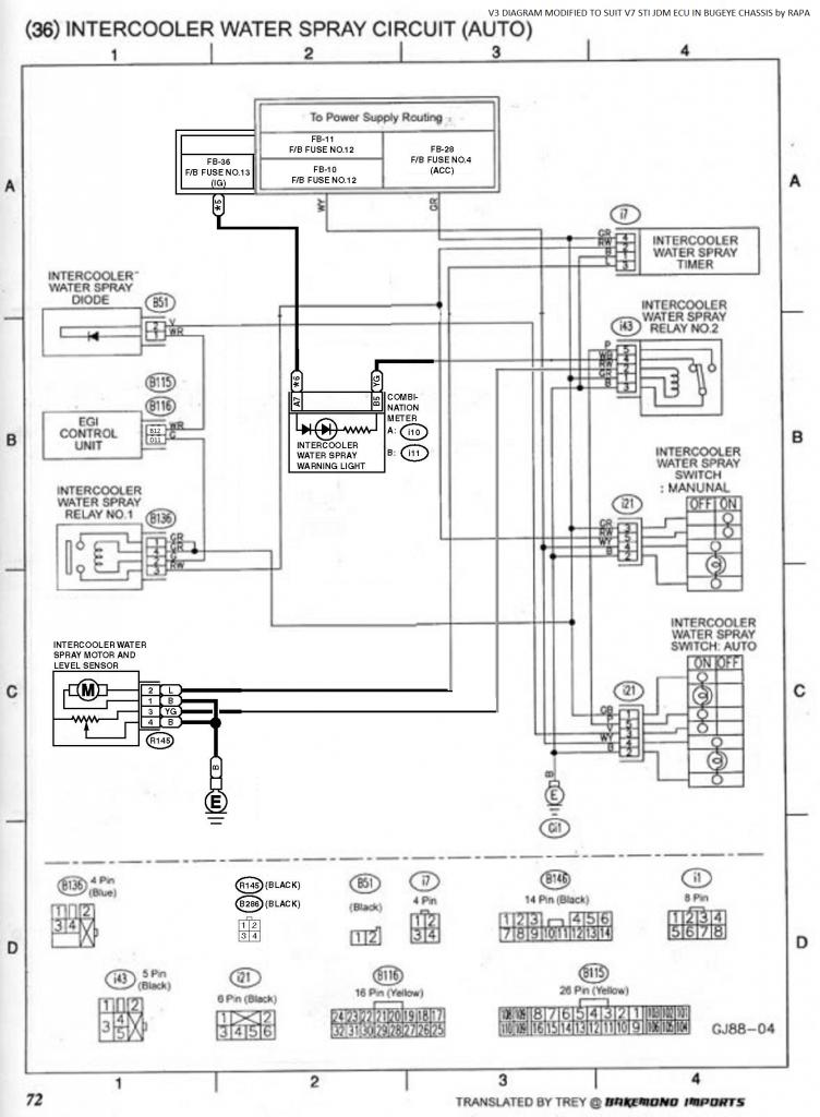 02 Wrx Jdm Ecu Wiring Diagram Jdm Wrx Wiring Diagram on