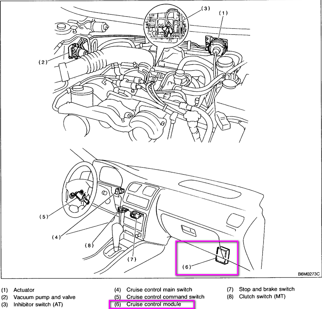 09 Subaru Forester 2 5 Coil Pack Wiring Diagram