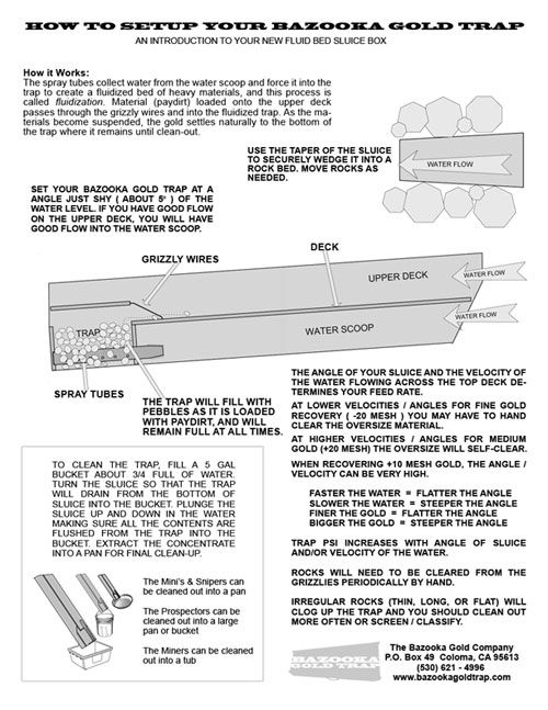 10 Inch Bazooka Tube With Amp Oct 16 2004 Wiring Diagram