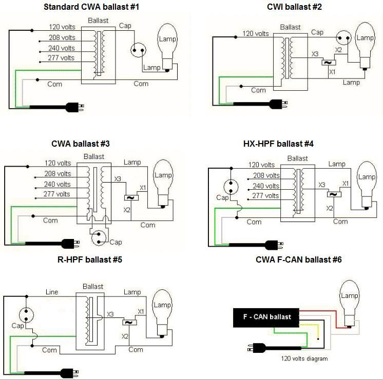 1000 Watt Metal Halide Ballast Wiring Diagram