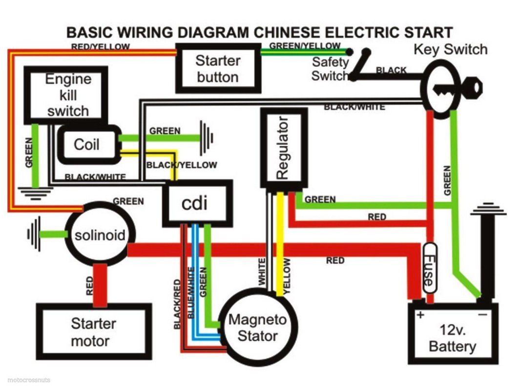 110cc Atv Rectifier Wiring Diagram on