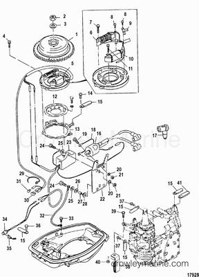 Gk 110cc Go Kart Wiring Diagram    Wiring Diagram