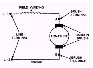 115 Volt Ac Single Phase Motor Armature And Fields Wiring ... Ac Motor Field Wiring Diagram on