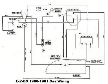 12-volt-ignition-coil-wiring-diagram-for-ezgo-1981-gulfmart-10  Cycle Gas Ezgo Golf Cart Wiring Diagram on