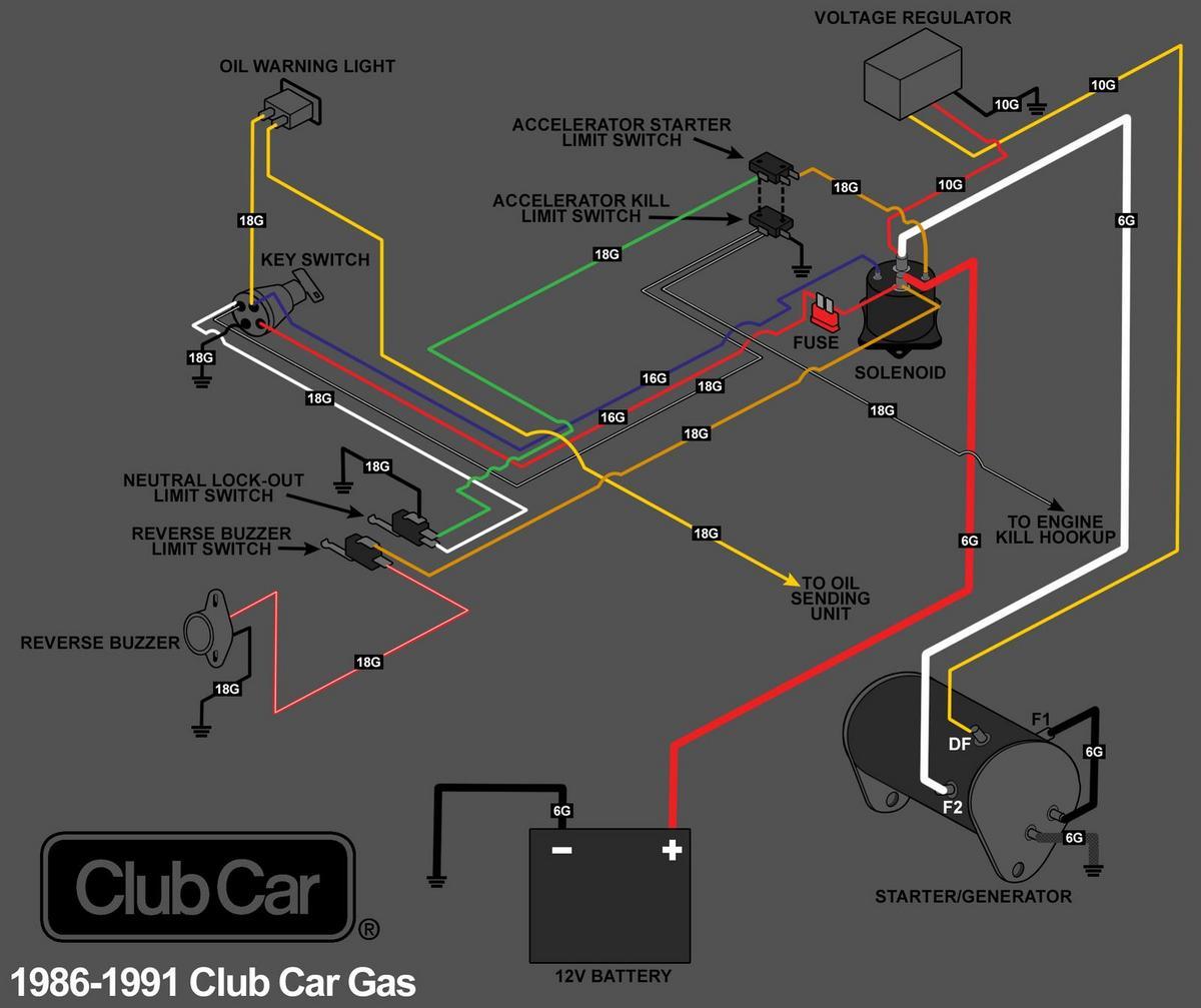 12 Volt Ignition Coil Wiring Diagram For Ezgo 1981 Gulfmart