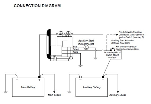 12 Volt Rv Wiring Diagram 2003 Newmar Kountry Star Newmar Rv Wiring Diagrams on