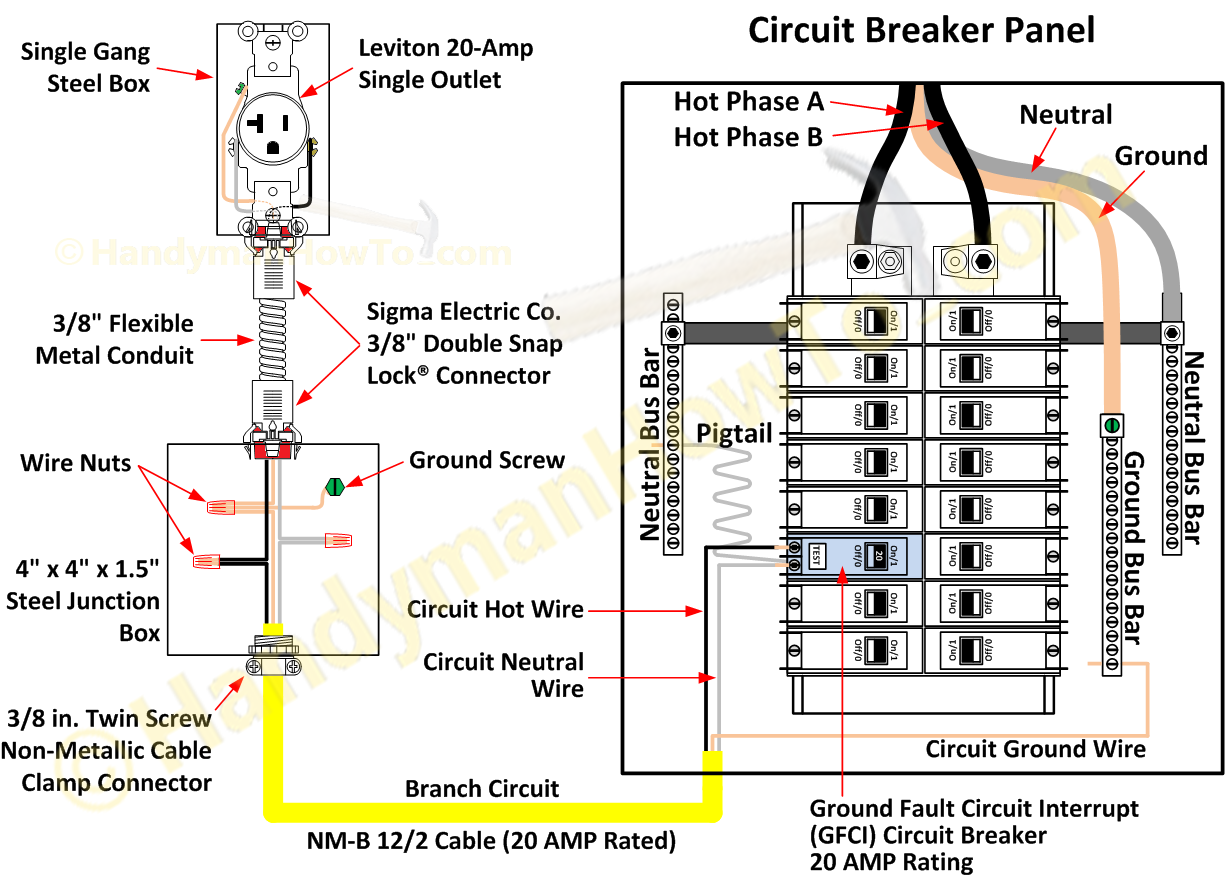 120v gfci breaker wiring diagram Single Phase Diagram
