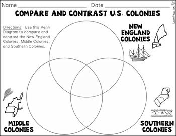 13 Colonies Venn Diagram