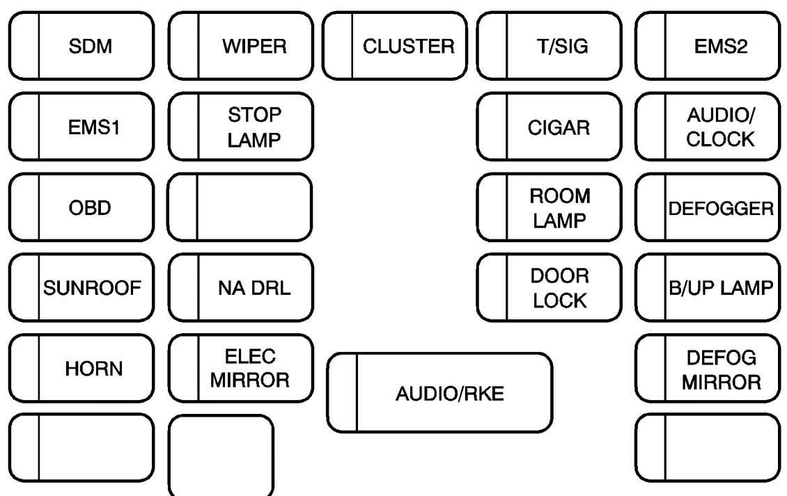 Cavalier Fuse Box Diagram Likewise Voltage Regulator Wiring Diagram