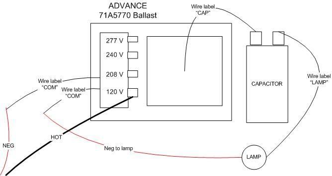 175 Watt Metal Halide Ballast Wiring Diagram