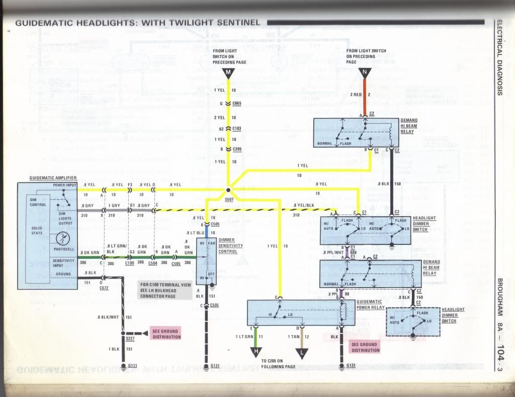 1962 Cadillac Shop Wiring Diagram FULL HD Quality Version Wiring Diagram -  KOLE.ERMIONEHOTEL.ITWiring And Diagram Database