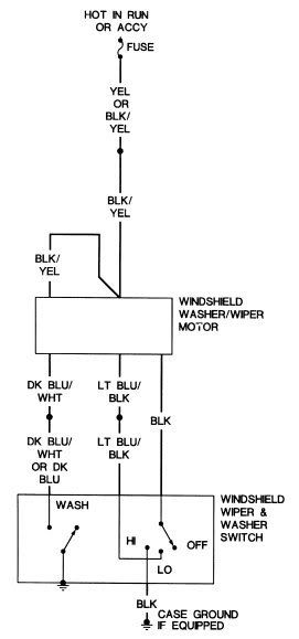 Diagram 1966 Chevelle Windshield Wiper Wiring Diagram Full Version Hd Quality Wiring Diagram Iphoneunlock Mansionmultimedia It