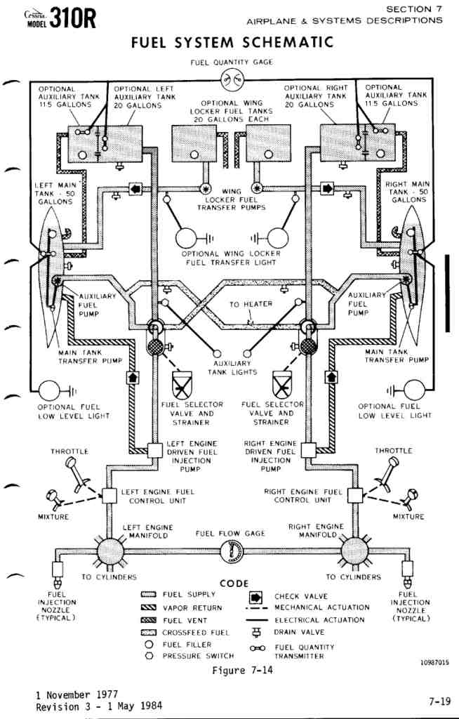 1969 Cessna 172 Magneto Wiring Diagram