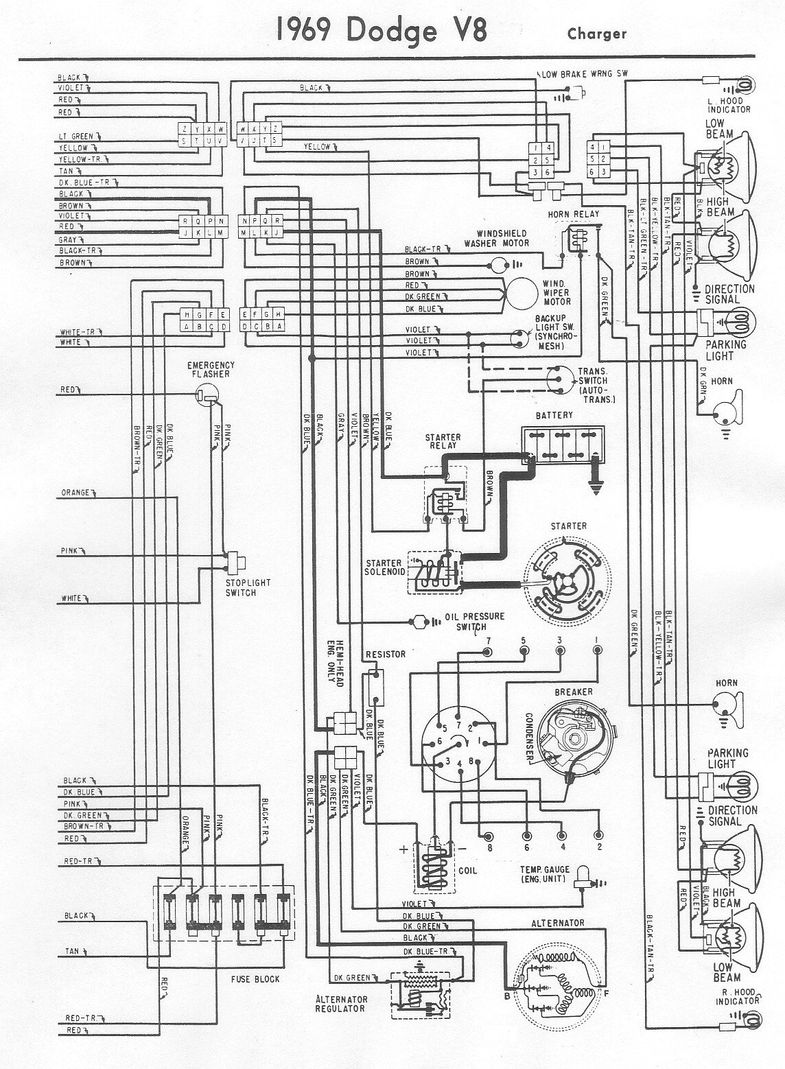 DIAGRAM] Wiring Diagram On 1969 Coronet FULL Version HD Quality 1969 Coronet  - WITH6STRINGS.ALEXGODARD.FRDiagram Database