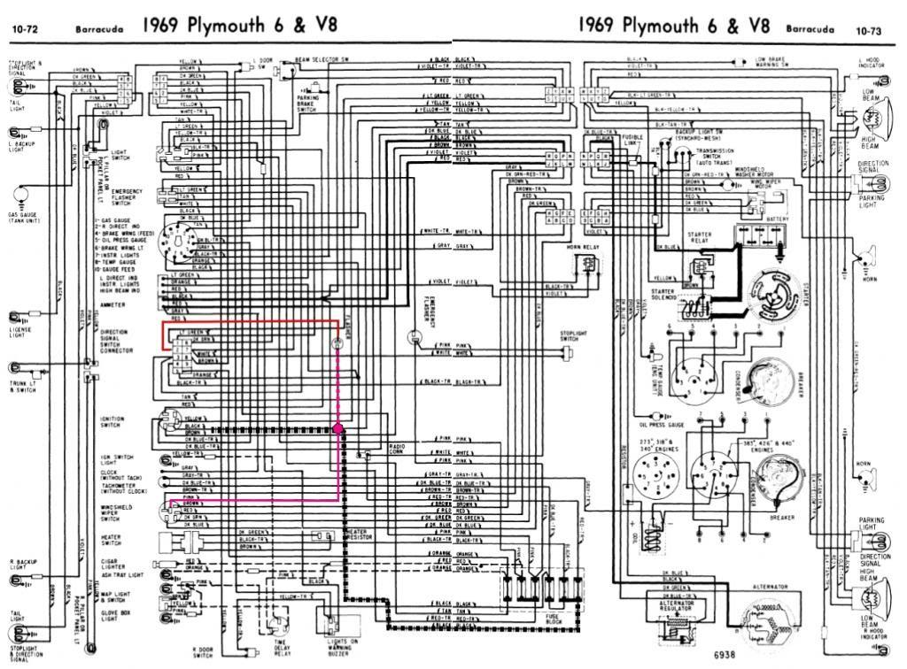 Diagram 69 Roadrunner Wiring Diagram Horn Full Version Hd Quality Diagram Horn Dowiring18 Lasagradellacastagna It