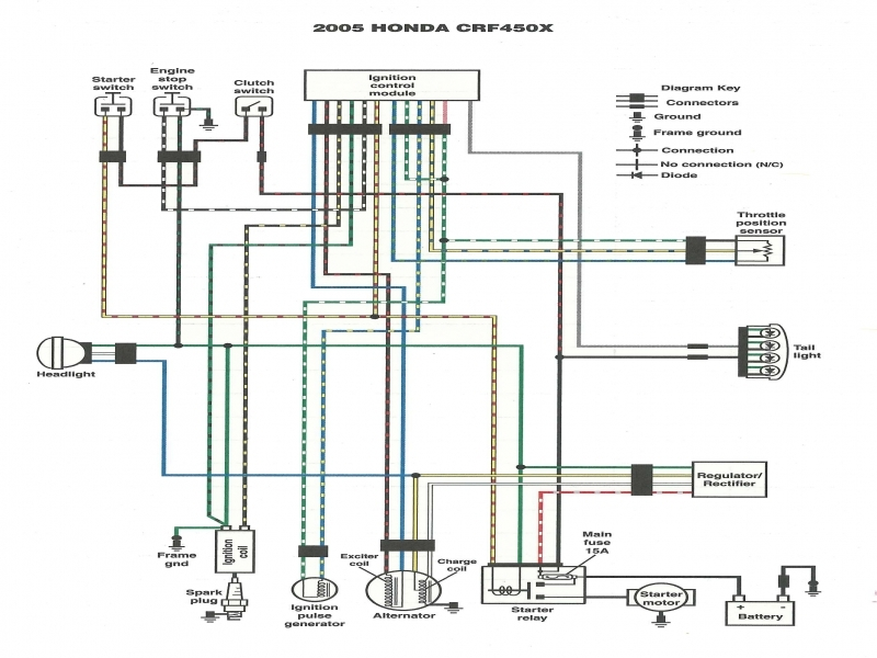 Diagram Wiring Diagram Triumph Tr25w Full Version Hd Quality Triumph Tr25w Diagramsjames Radioueb It