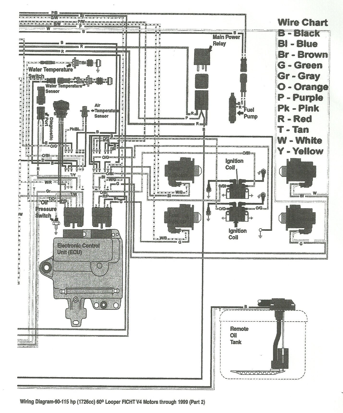 1971 Starcraft Chieftain Wiring Diagram