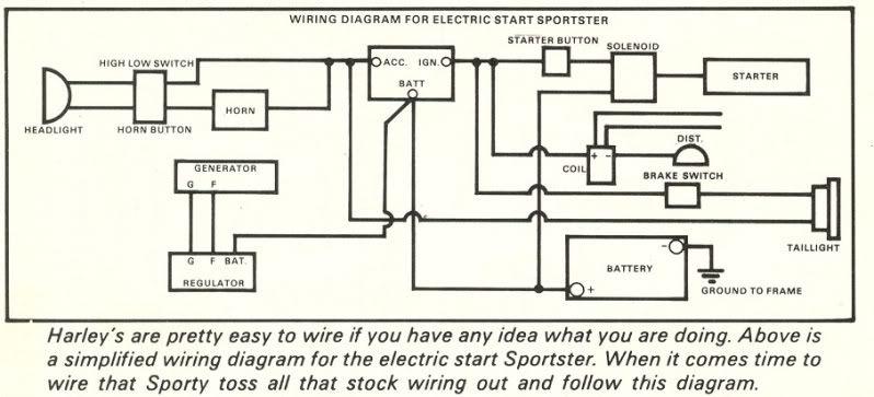 1975 Shovelhead Wiring Diagram on panhead wiring diagram, sportster wiring diagram, evo wiring diagram, fxr wiring diagram, v-twin wiring diagram, engine wiring diagram, electra glide wiring diagram, ultra wiring diagram, rocker wiring diagram, dyna wiring diagram, growler wiring diagram, motorcycle wiring diagram, harley davidson wiring diagram, norton wiring diagram, show wiring diagram, ironhead wiring diagram, harley coil wiring diagram, simple chopper wiring diagram, bad boy wiring diagram, simple harley wiring diagram,