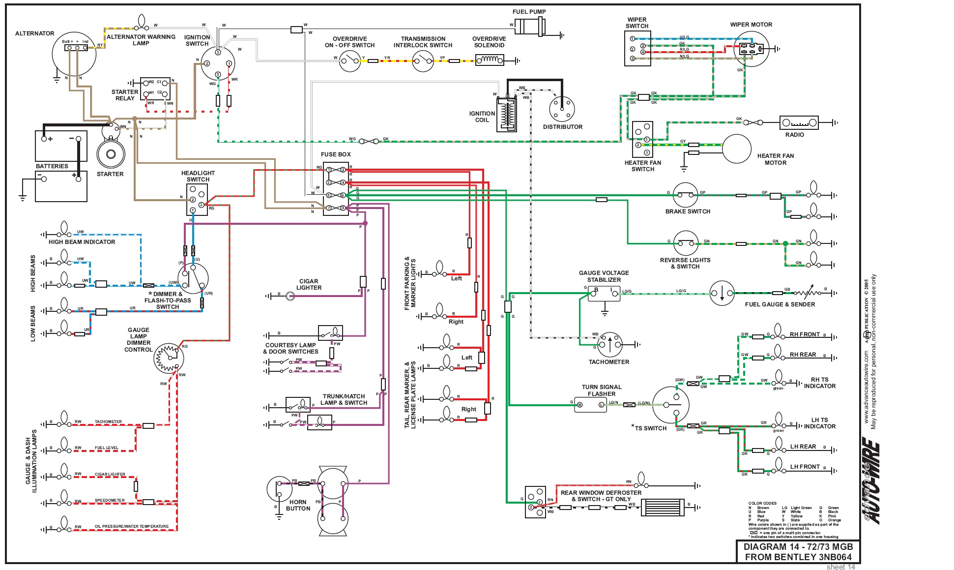 Headlight Wiring Upgrade Diagram Free Picture Wiring Diagram