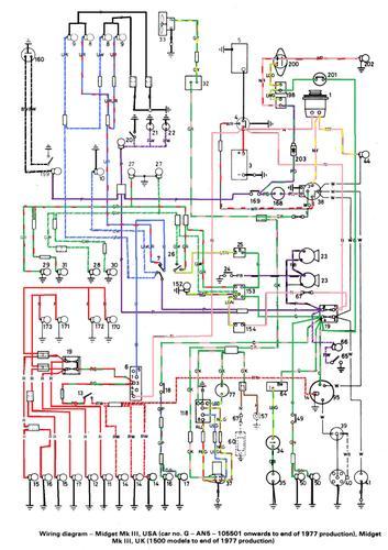 wiring diagram 1979 mg midget catalogue of schemas 64 mg wiring diagram schematics online