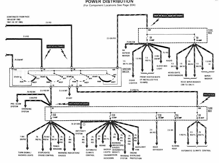 1981 380 Sl Fuse Diagram