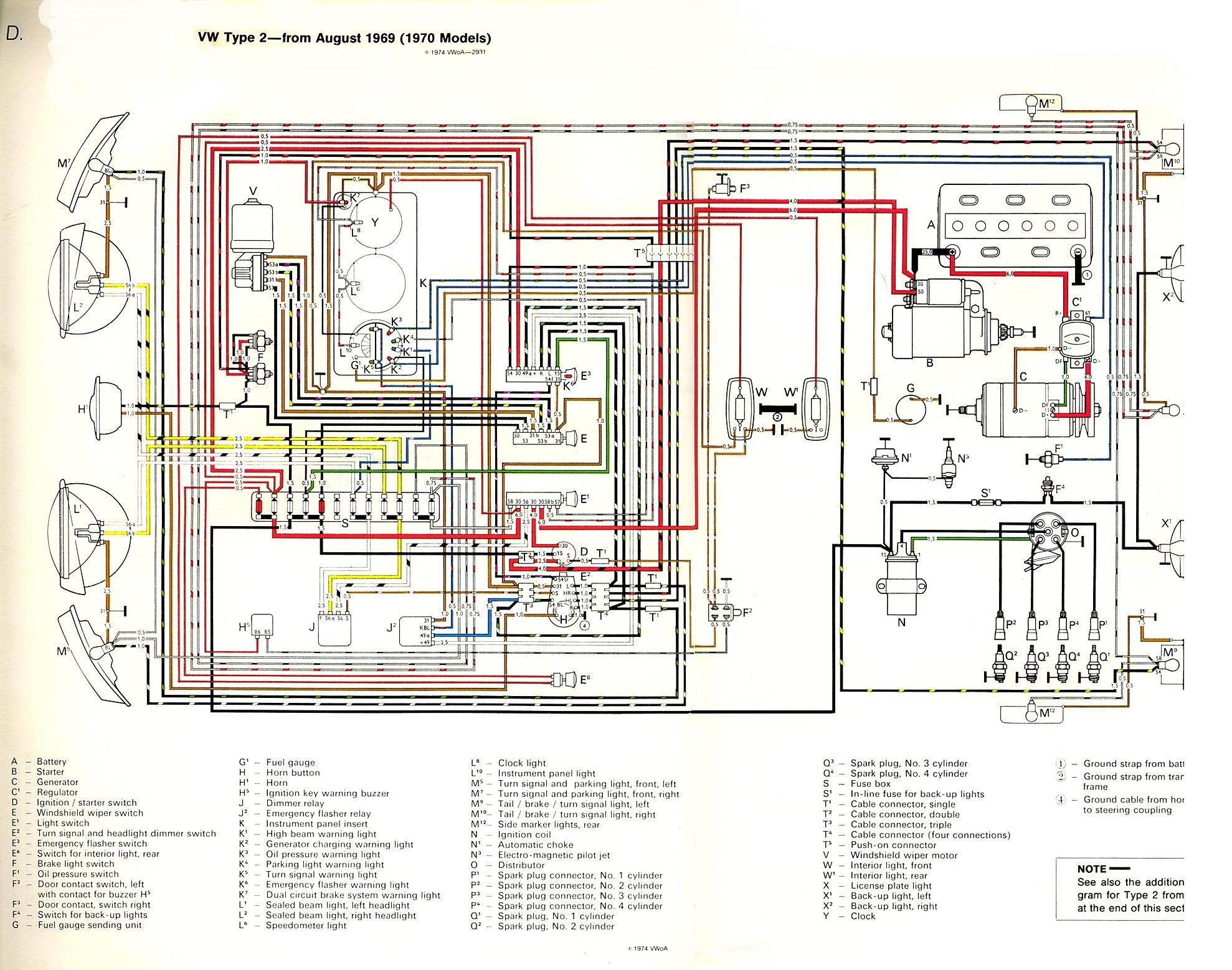 Wiring Diagram For A 1981 Camaro Wiring Diagram Correction Correction Cfcarsnoleggio It