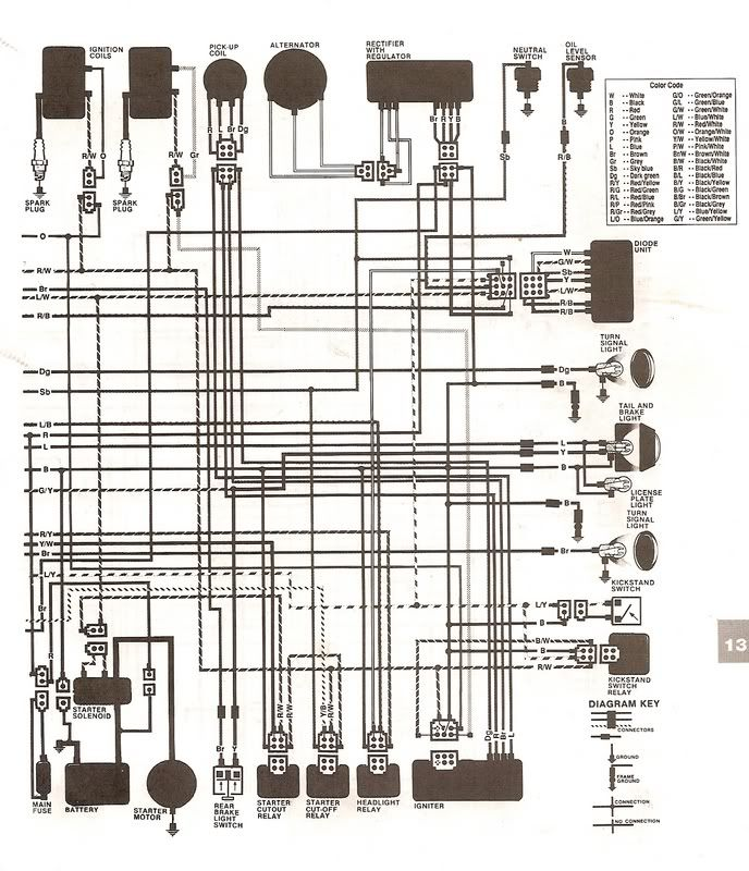 1981 Yamaha Wiring Code Wiring Diagrams Console A Console A Chatteriedelavalleedufelin Fr