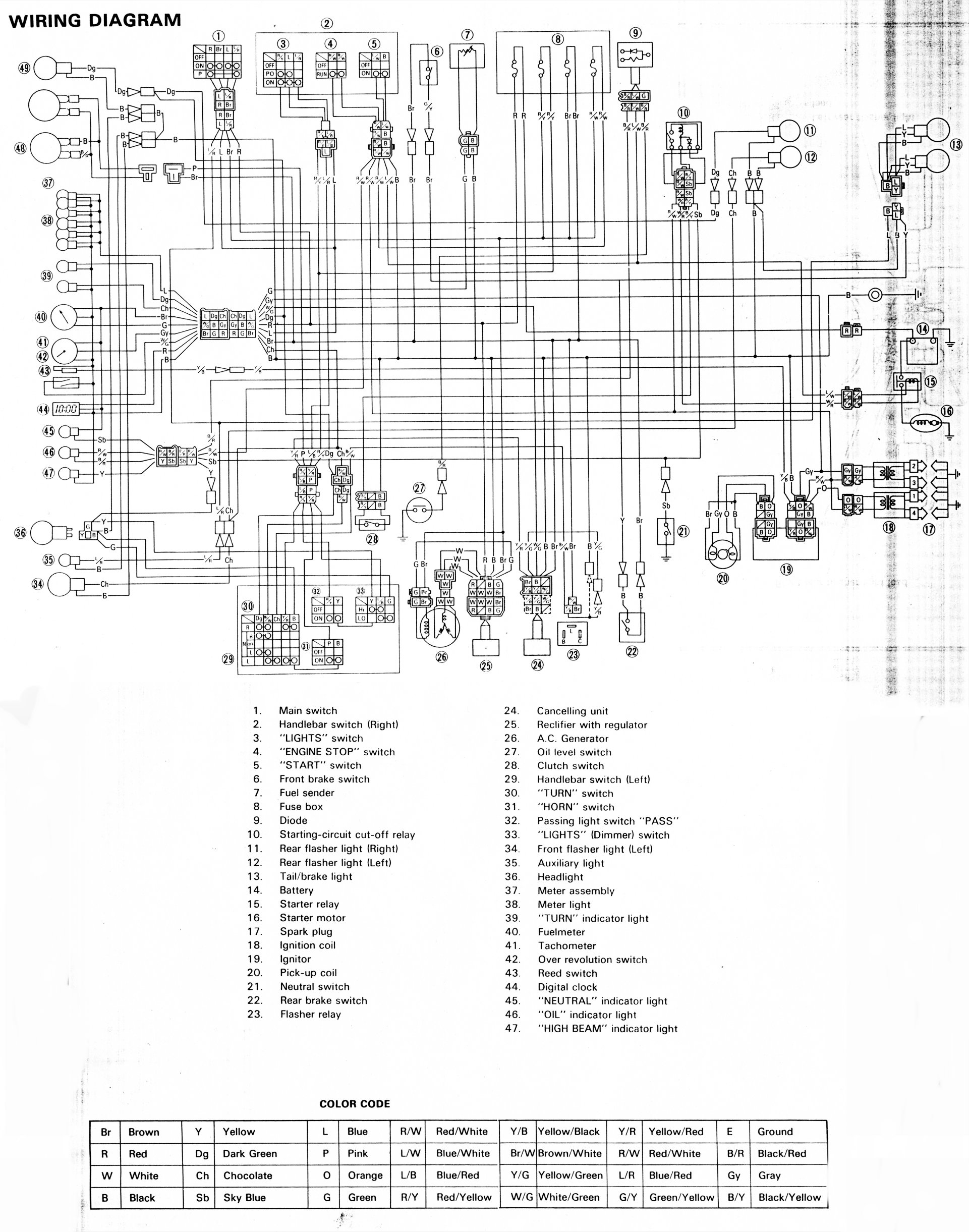 Diagram 81 Virago 750 Wiring Diagram Full Version Hd Quality Wiring Diagram Diagrambagbye Portaimprese It
