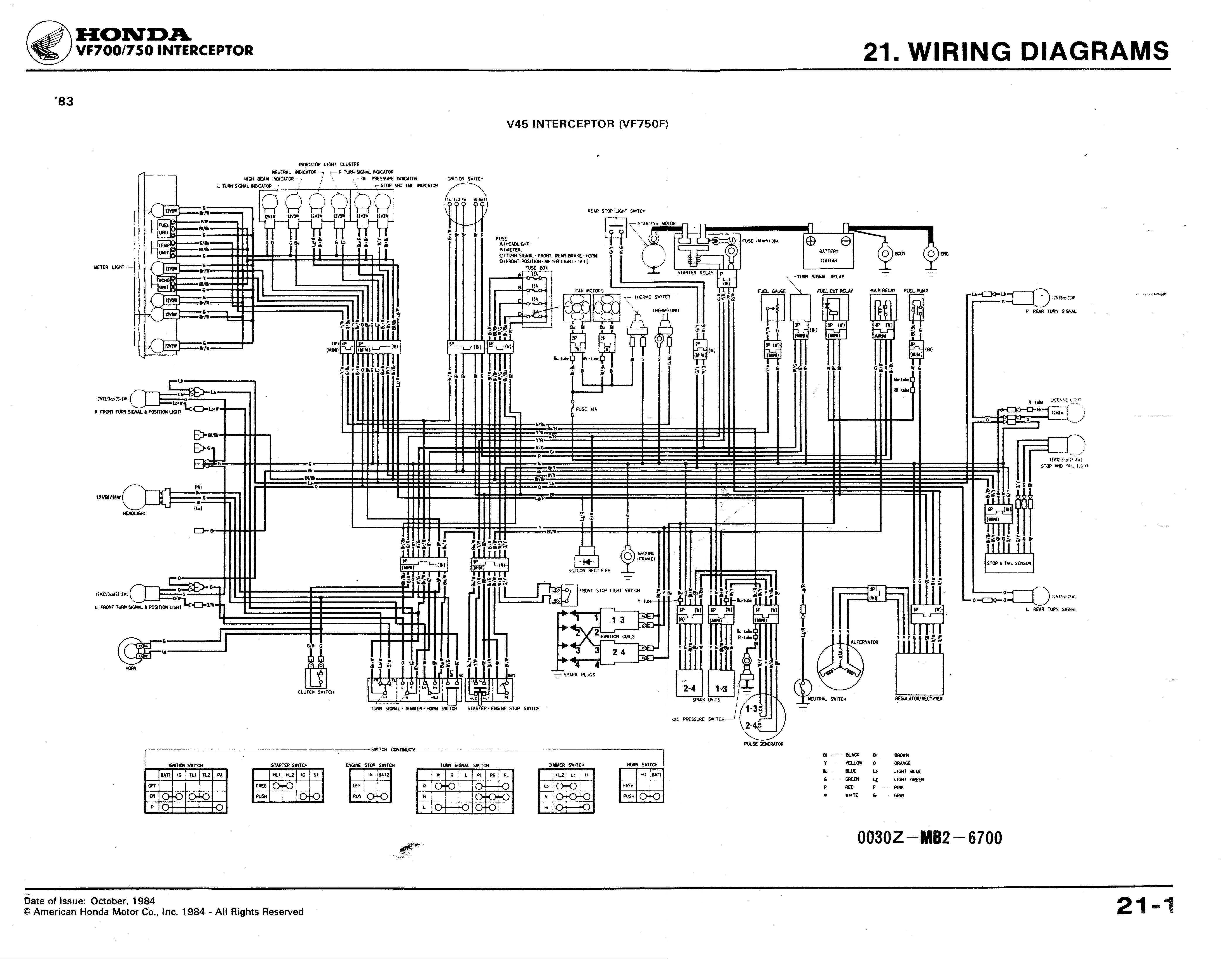 1983 Virago Wire Harness Schematic - Wiring Diagram Schematics on