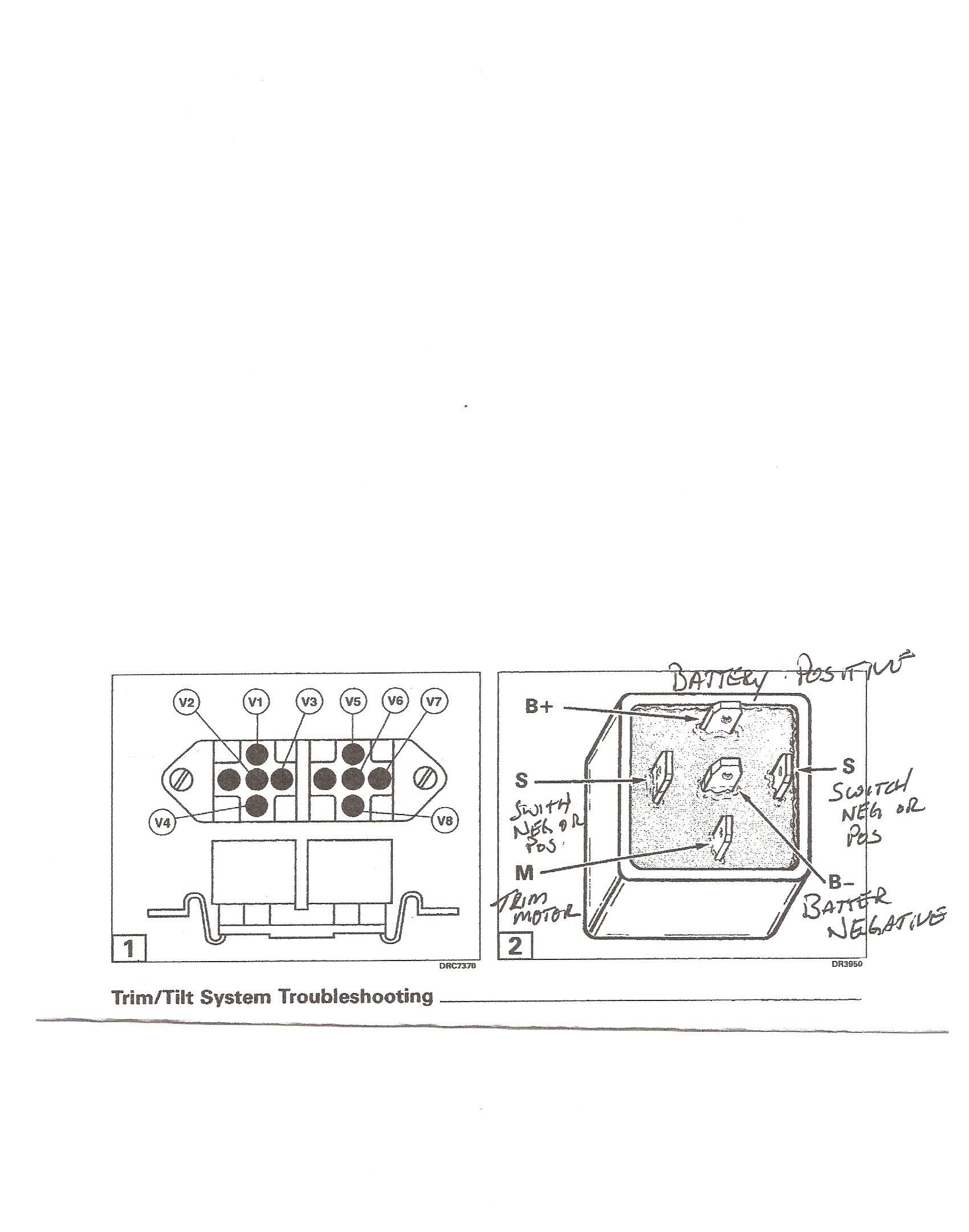 1985 Bayliner Capri Wiring Diagram on