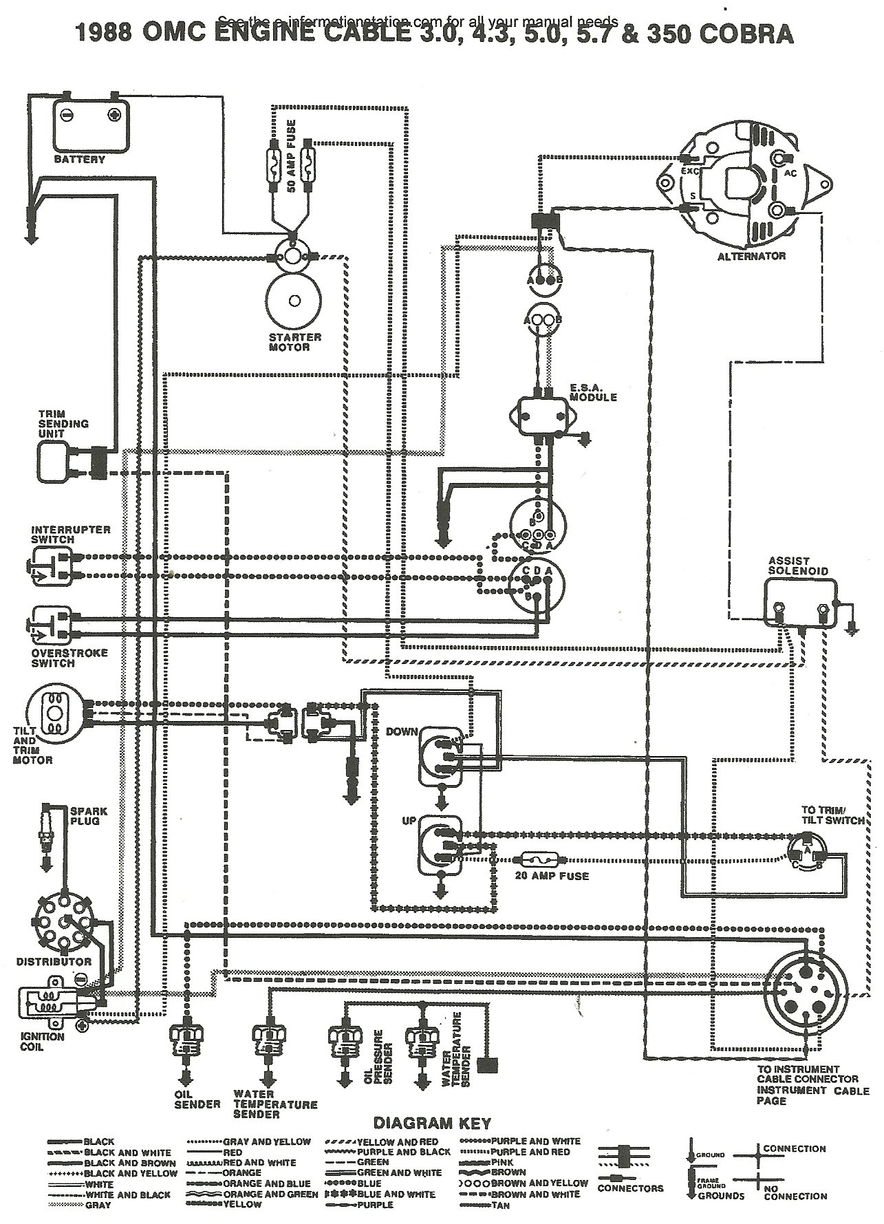 1985 Bayliner 2 1 Volvo Penta Wiring - Wiring Diagram ... on