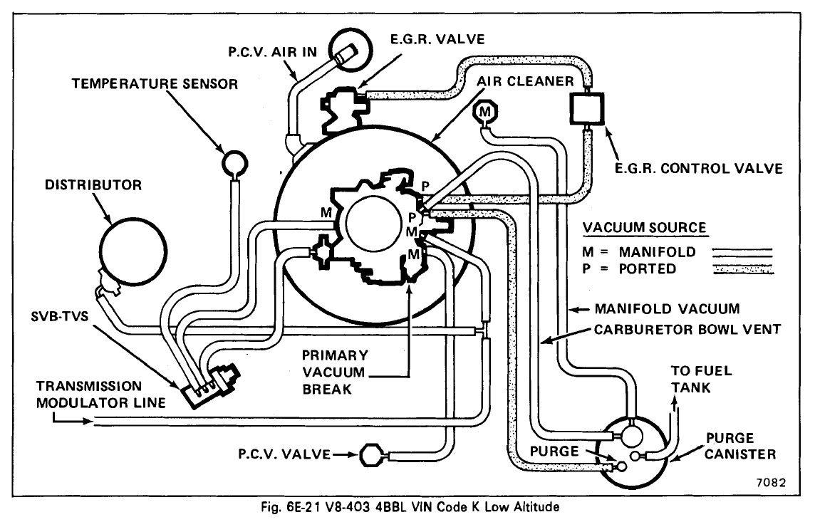 1985 El Camino Hei Wiring Diagram