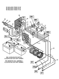 1985 Ez Go Marathon 36volt Wiring Diagram Wiring Diagram For Ezgo Golf Cart on