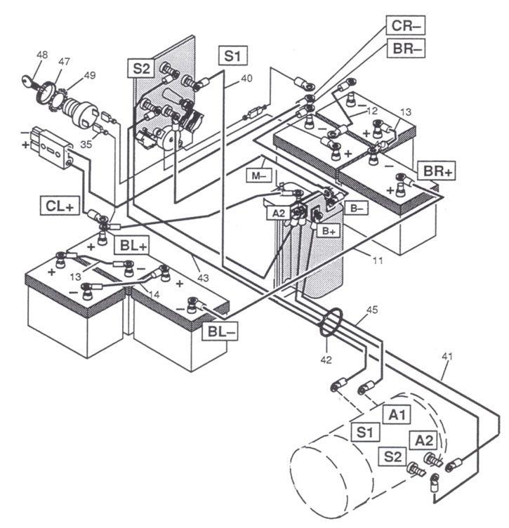 1985 Ez Go Marathon 36volt Wiring Diagram Manual Guide