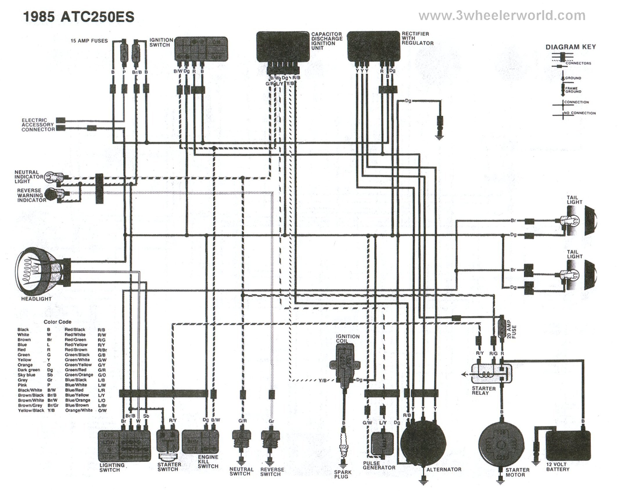 DIAGRAM] Honda Trx 125 Wiring Diagram FULL Version HD Quality Wiring Diagram  - IAMDIAGRAM.ASSIMSS.IT | Spencer Motor Wiring Diagram |  | Diagram Database - ASSIMSS