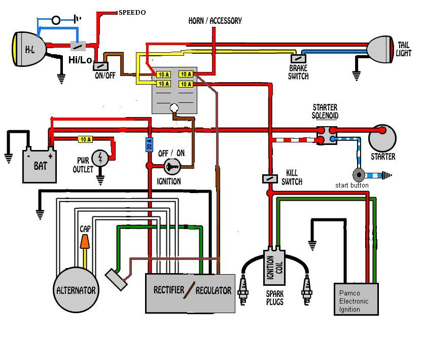 Brake And Turn Signal Wiring Diagram from schematron.org