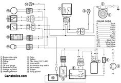 1985 Yamaha G2 Golf Cart Starter Wiring Diagram on