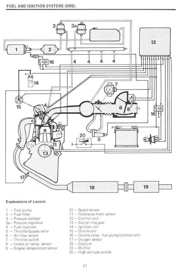 1987 944 Turbo Dash Wiring Diagram