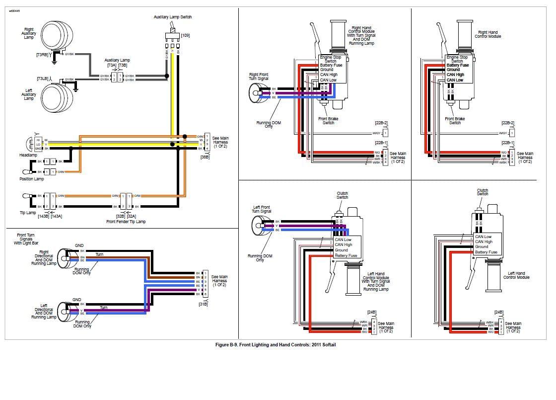 1987 Harley Davidson Softail Custom Turn Signal Wiring Diagram