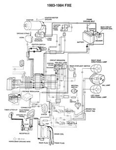 1987 Harley Davidson Softail Custom With Evo Motor Turn ... on