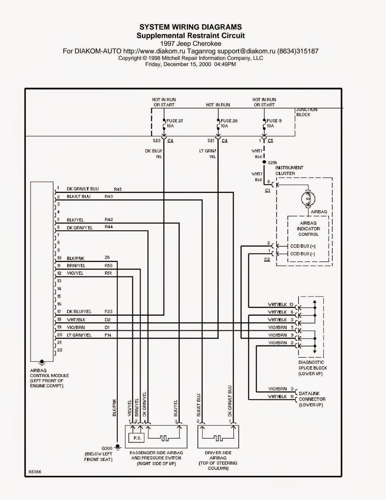 1988 Jeep Cherokee Wiring Diagram  Ru