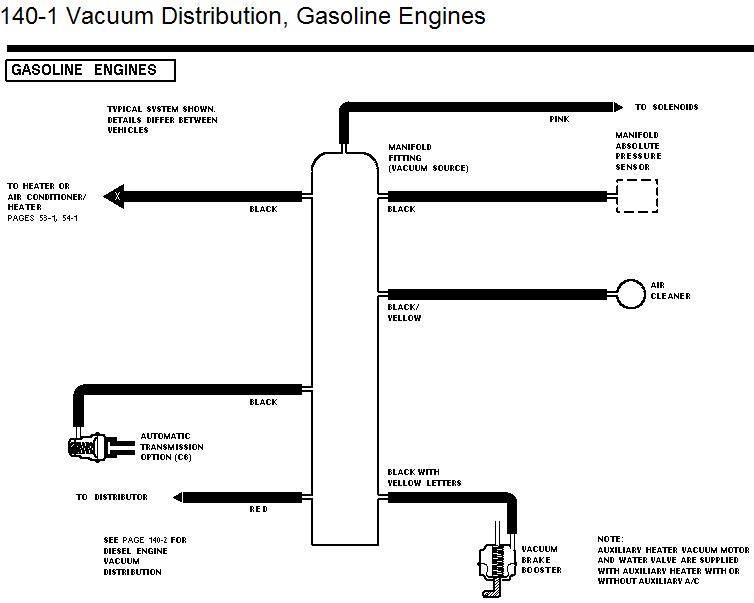 1989 F350 7 5l Wiring Diagram