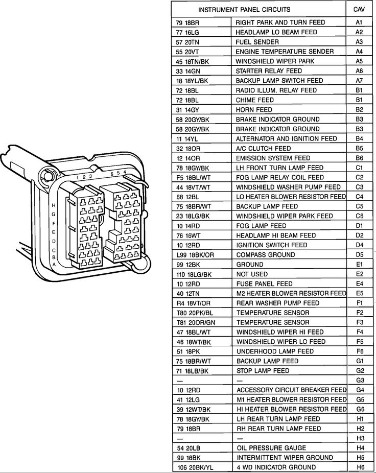 1989 jeep wrangler 4 2 ecm wiring diagram