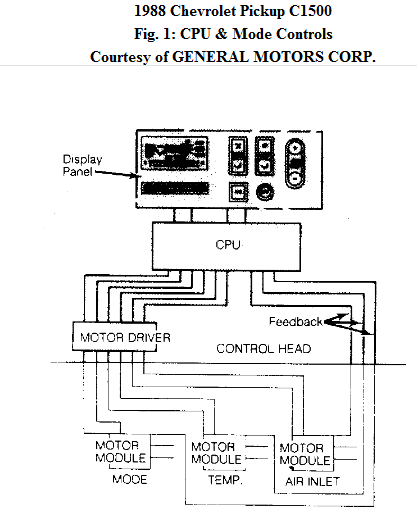 1989 Pace Arrow Wiring Diagram