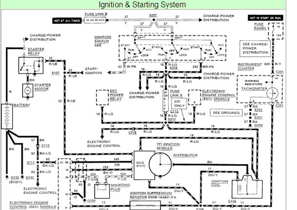 95 Ford F150 Wiring Diagram | Wiring Diagram  Ford F Starter Wiring Diagram on