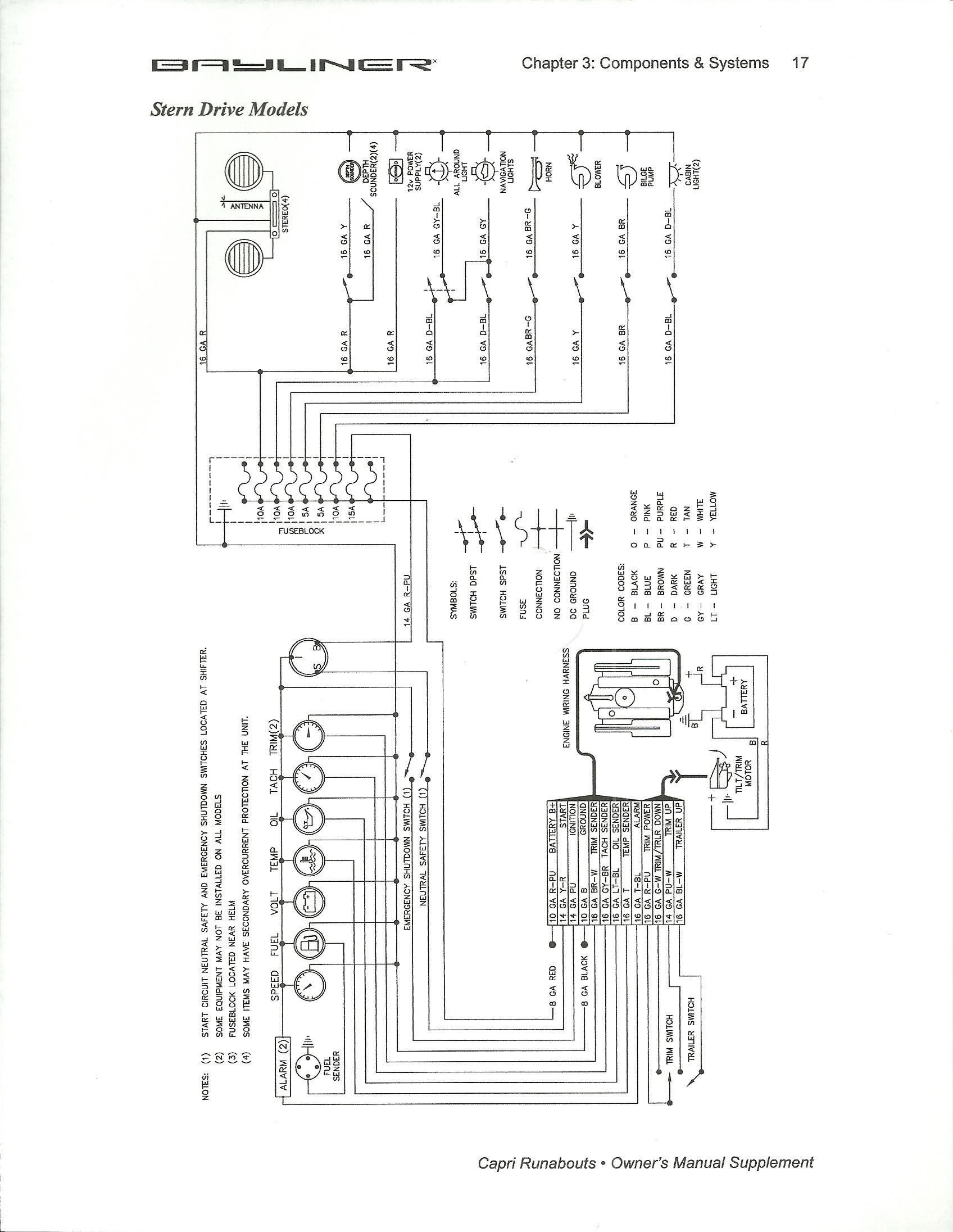 1990 Bayliner Capri Boat Wiring Diagram