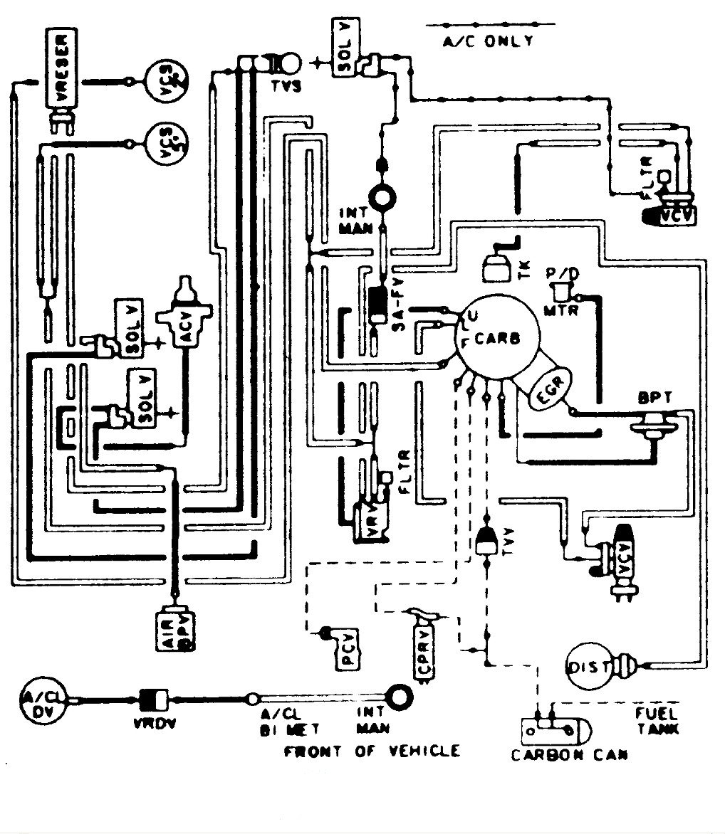 1990 Harley Davidson Sportster Neutral Switch Light Wiring Diagram To