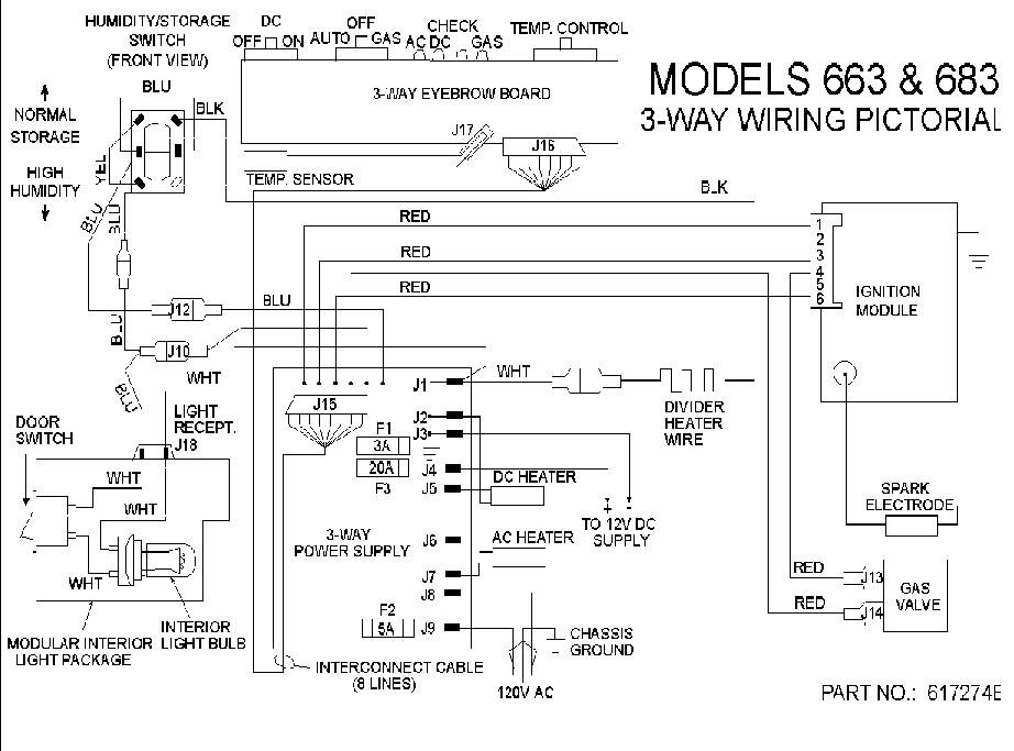 1990 Southwind Motorhome Battery Wiring Diagram