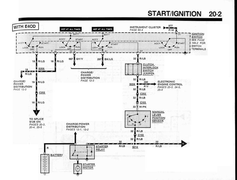 1990 Southwind Motorhome Disconnect Wiring Diagram